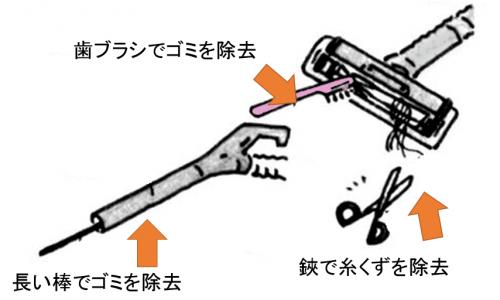 掃除機メンテナンス
