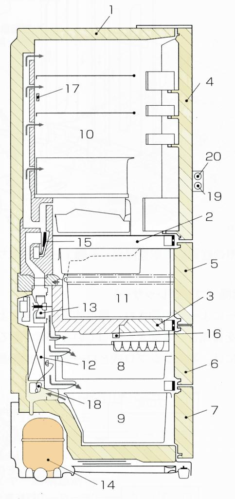 冷蔵庫の構造