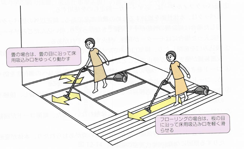 掃除機の使い方-畳み、フローリング