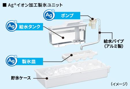 自動製氷ポンプ給水方式