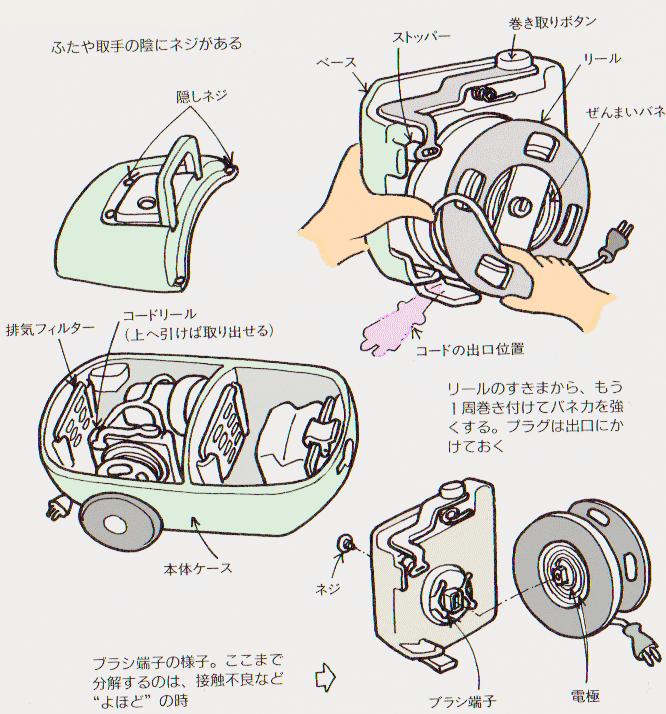 掃除機 コード巻き取り 修理