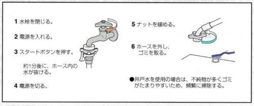 給水口のフィルター
