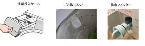 洗剤投入ケース・ごみ取りネット・排水フィルターの清掃