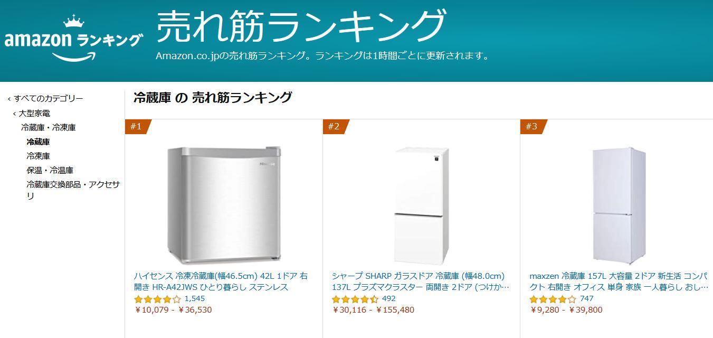 2021年 アマゾン ランキング  おすすめ 冷蔵庫